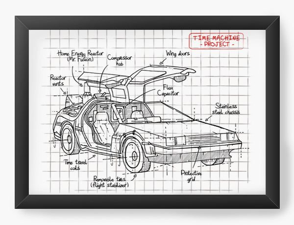 Quadro Decorativo A4 (33X24) Geekz De volta para o Futuro - Loja Nerd e Geek - Presentes Criativos