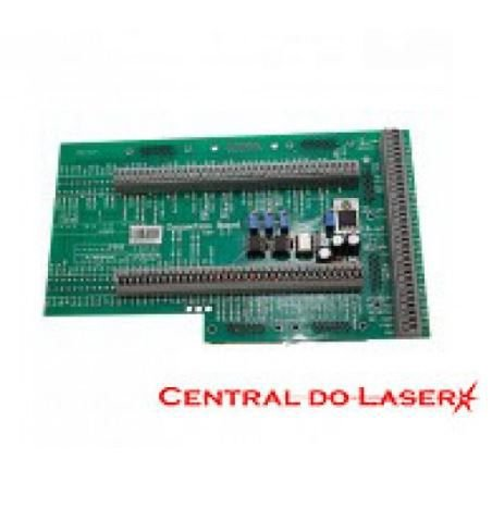 Interface para Smart Carver Yueming Laser