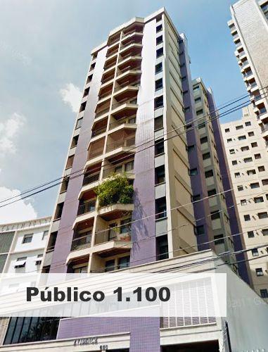 Condomínio Evidence - Centro - Campinas