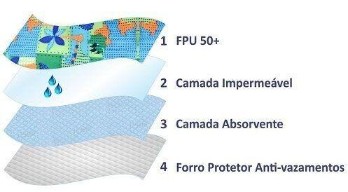 SUNGA COM FRALDA REUTILIZÁVEL FPU 50 ECOBABIES