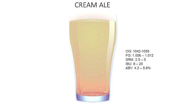 Kit Receita - Cream Ale