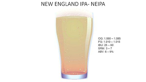 Kit Receita - New England Ipa - NEIPA