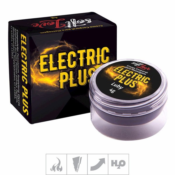 Excitante Unissex Electric Plus Luby 4g