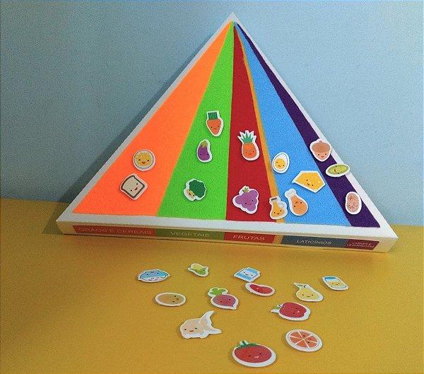 Pirâmide dos Alimentos