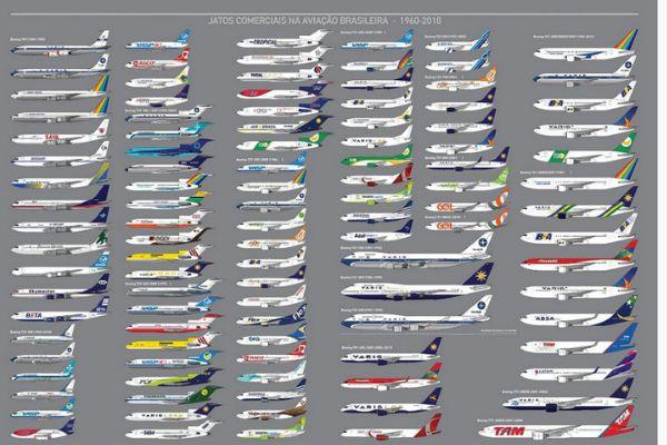 POSTER PANDA BETING histórico - Aeronaves Boeing na aviação brasileira (86x59cm)