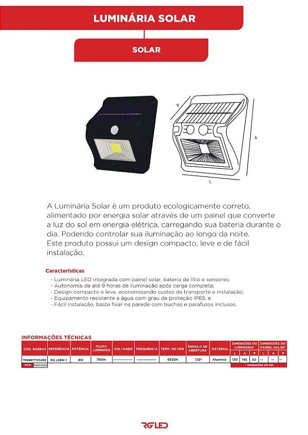 Catálogo REG LED
