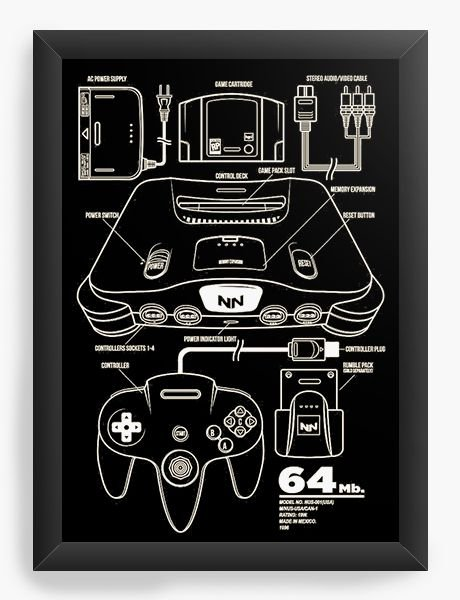 Quadro Decorativo NN - Nerd e Geek - Presentes Criativos
