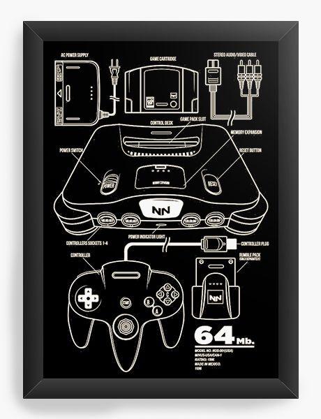Quadro Decorativo A3 (45X33) NN - Nerd e Geek - Presentes Criativos