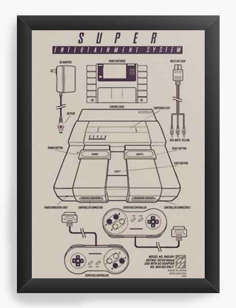 Quadro Decorativo A4 (33X24) Super Nitendo - Nerd e Geek - Presentes Criativos