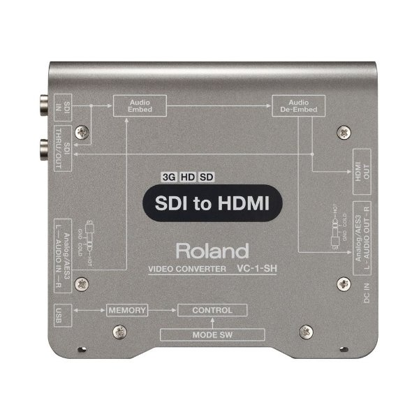 Conversor de vídeo SDI para HDMI VC-1-SH - Roland