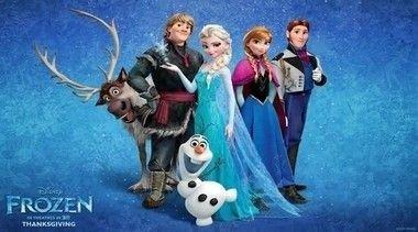 Painel de Aniversario Frozen