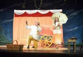 Teatro infantil: Libel e o Palhacinho (Centro de SP)