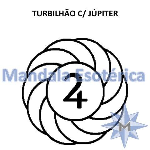 Gráfico Turbilhão com Júpiter