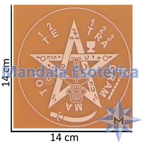 Gráfico Tetragrammaton