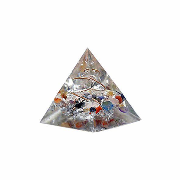 Pirâmide Amplitude