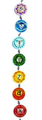 Fio de Luz - Mandala 7 Chakras