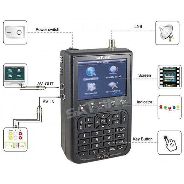Localizador Satlink WS-6906 Digital