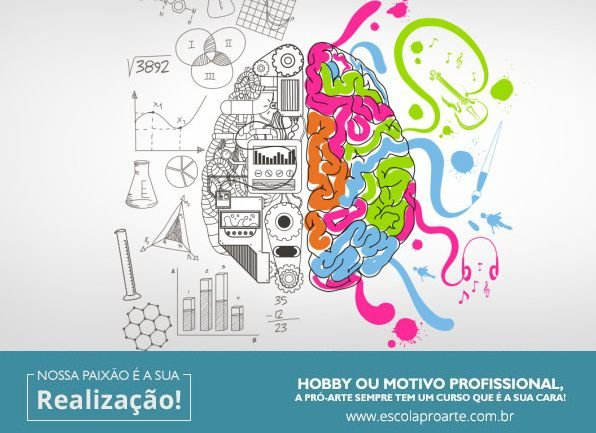 Workshop de Criatividade - Mensal Aulas 1 vez por semana