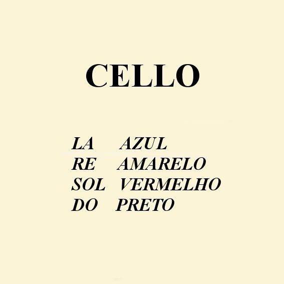Corda Lá, Ré, Sol e Dó, Avulsa para Violoncelo - Cello