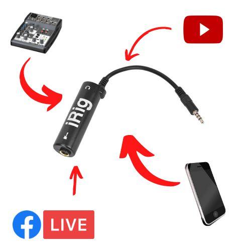 Interface de Gravação para Celular - Para Lives/Vídeos para Facebook, Youtube
