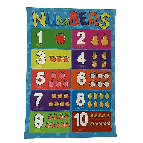 Pôster Números - Numbers 1-10
