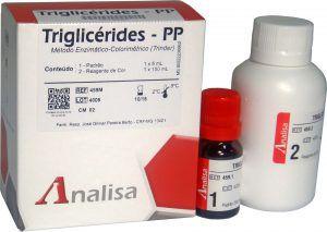 Reagente TRIGLICÉRIDES - PP- MHLab