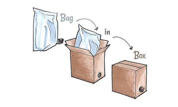 Vinho Tinto Suave Bordô 5L Bag-in-Box