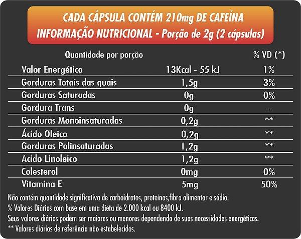 CarthPro   1000mg   60 Cápsulas