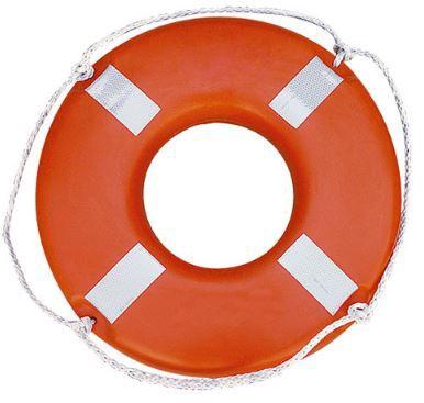Boia circular