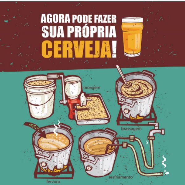 Curso de Produção de Cerveja Artesanal