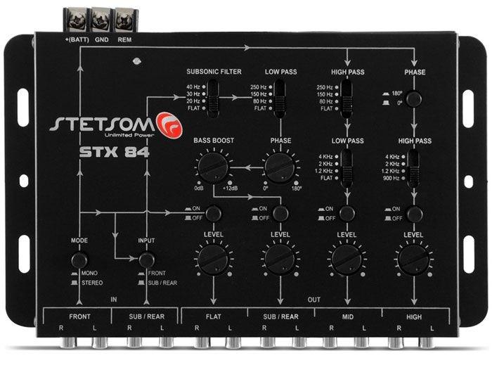 Crossover Stetsom STX-84