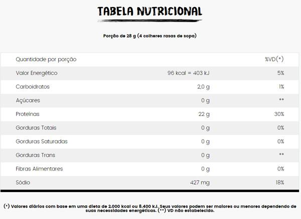 tabela-nutricional-albumina-naturovos