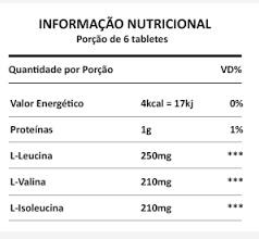 tabela-nutricional-bcaa-120-capsulas-bodybuilders