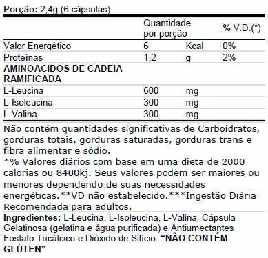 tabela-nutricional-bcaa-pro-series-atlhetica-nutrition