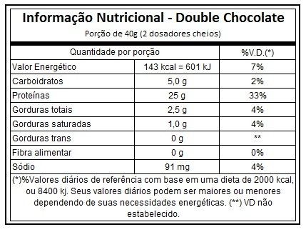 tabela-nutricional-best-double-chocolate
