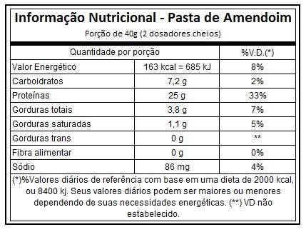 tabela-nutricional-best-whey-amendoim-peanut-butter