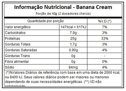 tabela-nutricional-best-whey-banana