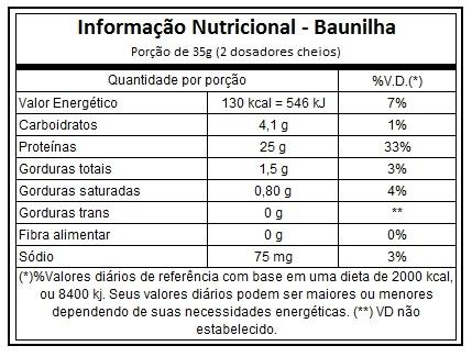 tabela-nutricional-best-whey-baunilha
