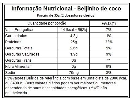tabela-nutricional-best-whey-beijinho-de-coco