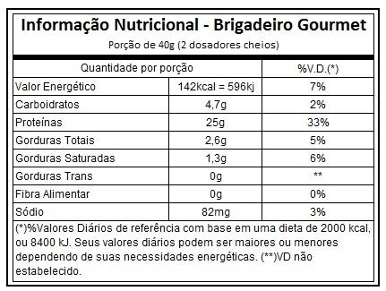 tabela-nutricional-best-whey-brigadeiro