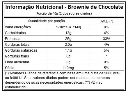 tabela-nutricional-best-whey-brownie-chocolate