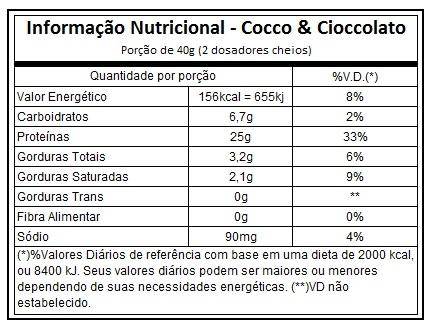 tabela-nutricional-best-whey-chocolate-com-coco
