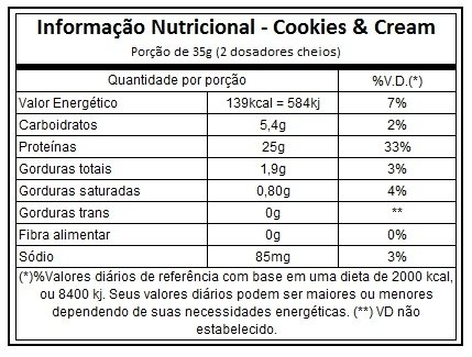 tabela-nutricional-best-whey-cookies-e-cream