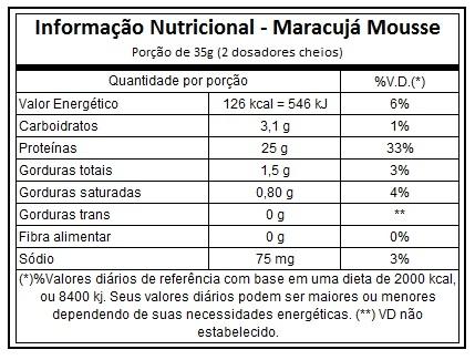 tabela-nutricional-best-whey-maracuja-mousse