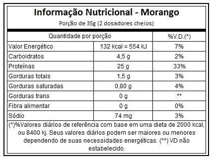 tabela-nutricional-best-whey-morango