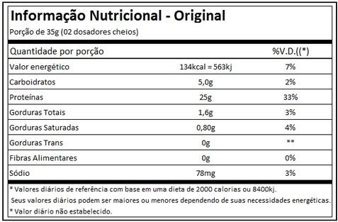 tabela-nutricional-best-whey-original