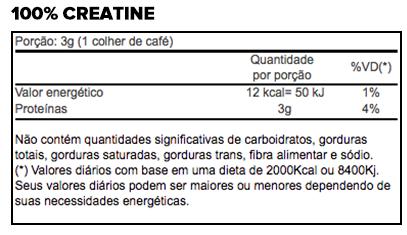 tabela-nutricional-creatina-100-bodybuilders