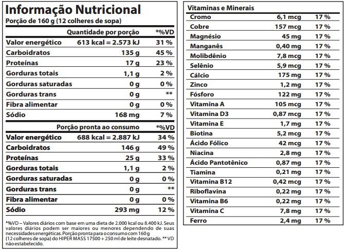 tabela-nutricional-hipercalorico-Mass-Titanium-17500