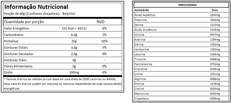 tabela-nutricional-whey-grego-nutrata-beijinho