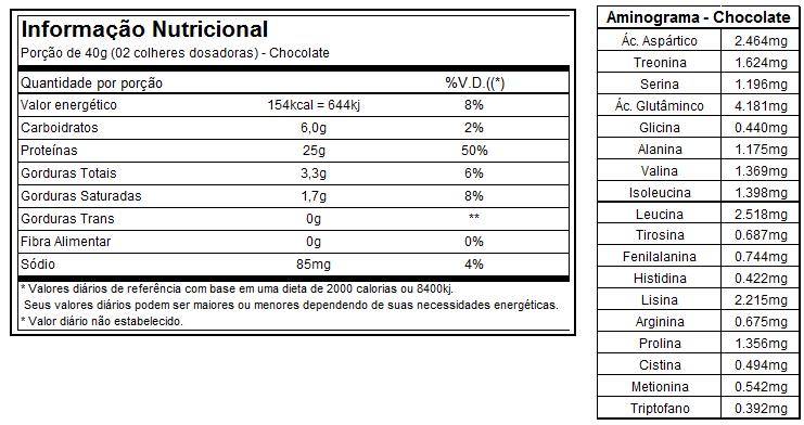 tabela-nutricional-whey-grego-nutrata-chocolate
